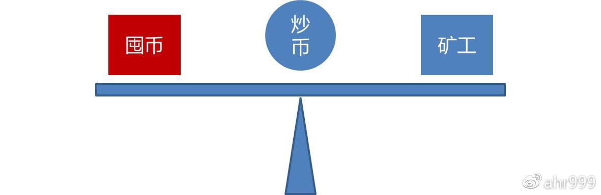 图2. 比特币市场参与者示意图