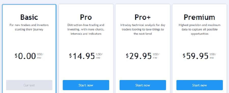 Tradingview-收费对比